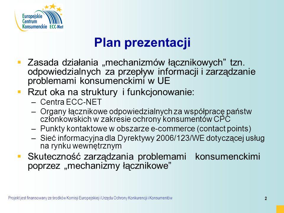 """Projekt jest finansowany ze środków Komisji Europejskiej i Urzędu Ochrony Konkurencji i Konsumentów 2 Plan prezentacji   Zasada działania """"mechanizmów łącznikowych tzn."""