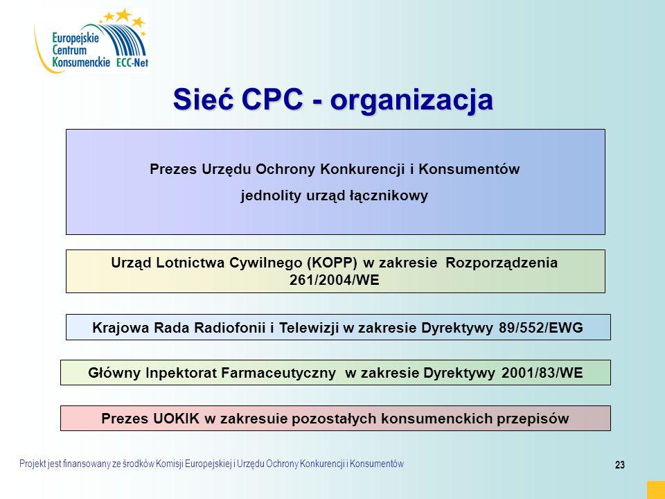 Projekt jest finansowany ze środków Komisji Europejskiej i Urzędu Ochrony Konkurencji i Konsumentów 23 Sieć CPC - organizacja Urząd Lotnictwa Cywilnego (KOPP) w zakresie Rozporządzenia 261/2004/WE Krajowa Rada Radiofonii i Telewizji w zakresie Dyrektywy 89/552/EWG Główny Inpektorat Farmaceutyczny w zakresie Dyrektywy 2001/83/WE Prezes Urzędu Ochrony Konkurencji i Konsumentów jednolity urząd łącznikowy Prezes UOKIK w zakresuie pozostałych konsumenckich przepisów