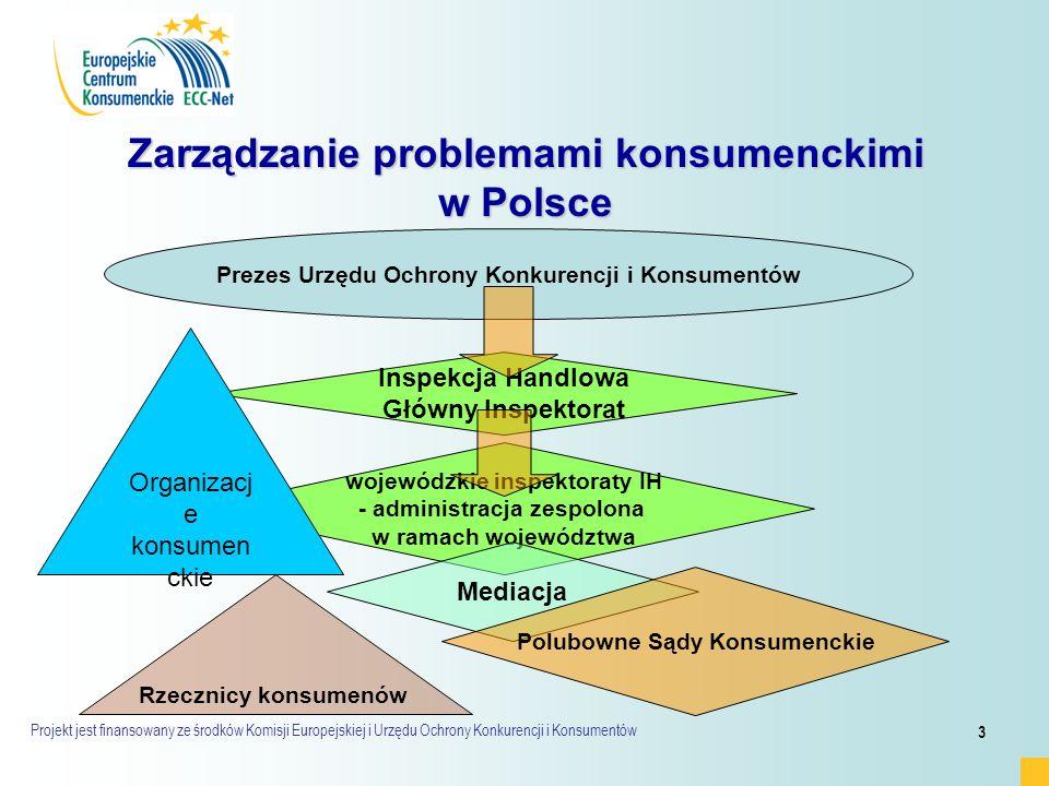 Projekt jest finansowany ze środków Komisji Europejskiej i Urzędu Ochrony Konkurencji i Konsumentów 3 wojewódzkie inspektoraty IH - administracja zespolona w ramach województwa Prezes Urzędu Ochrony Konkurencji i Konsumentów Mediacja Polubowne Sądy Konsumenckie Zarządzanie problemami konsumenckimi w Polsce Inspekcja Handlowa Główny Inspektorat Organizacj e konsumen ckie Rzecznicy konsumenów