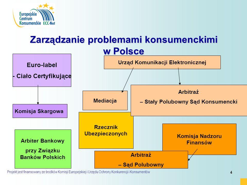 Projekt jest finansowany ze środków Komisji Europejskiej i Urzędu Ochrony Konkurencji i Konsumentów 4 Euro-label - Ciało Certyfikujące Rzecznik Ubezpi