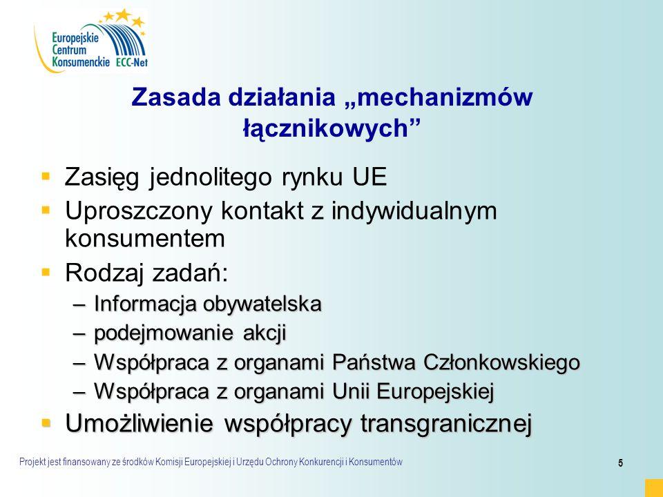 """Projekt jest finansowany ze środków Komisji Europejskiej i Urzędu Ochrony Konkurencji i Konsumentów 5 Zasada działania """"mechanizmów łącznikowych   Zasięg jednolitego rynku UE   Uproszczony kontakt z indywidualnym konsumentem   Rodzaj zadań: –Informacja obywatelska –podejmowanie akcji –Współpraca z organami Państwa Członkowskiego –Współpraca z organami Unii Europejskiej  Umożliwienie współpracy transgranicznej"""