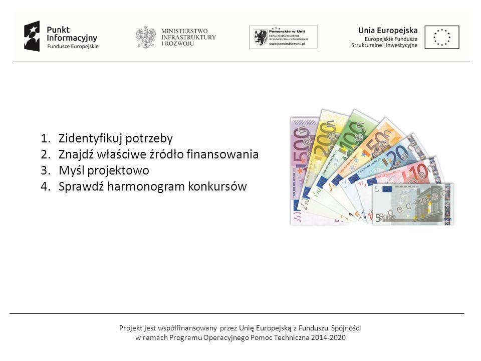 Projekt jest współfinansowany przez Unię Europejską z Funduszu Spójności w ramach Programu Operacyjnego Pomoc Techniczna 2014-2020 1.Zidentyfikuj potrzeby 2.Znajdź właściwe źródło finansowania 3.Myśl projektowo 4.Sprawdź harmonogram konkursów
