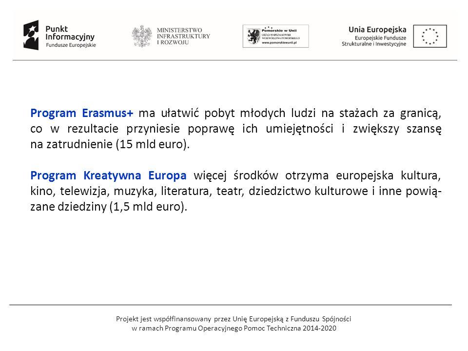 Projekt jest współfinansowany przez Unię Europejską z Funduszu Spójności w ramach Programu Operacyjnego Pomoc Techniczna 2014-2020 Program Erasmus+ ma ułatwić pobyt młodych ludzi na stażach za granicą, co w rezultacie przyniesie poprawę ich umiejętności i zwiększy szansę na zatrudnienie (15 mld euro).