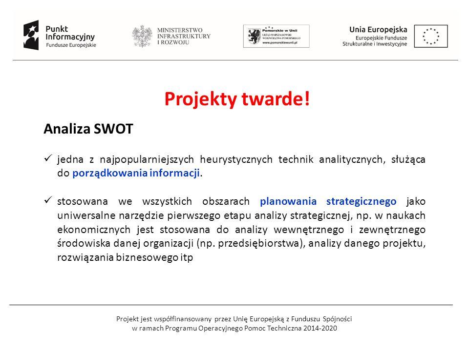 Projekt jest współfinansowany przez Unię Europejską z Funduszu Spójności w ramach Programu Operacyjnego Pomoc Techniczna 2014-2020 Projekty twarde! An
