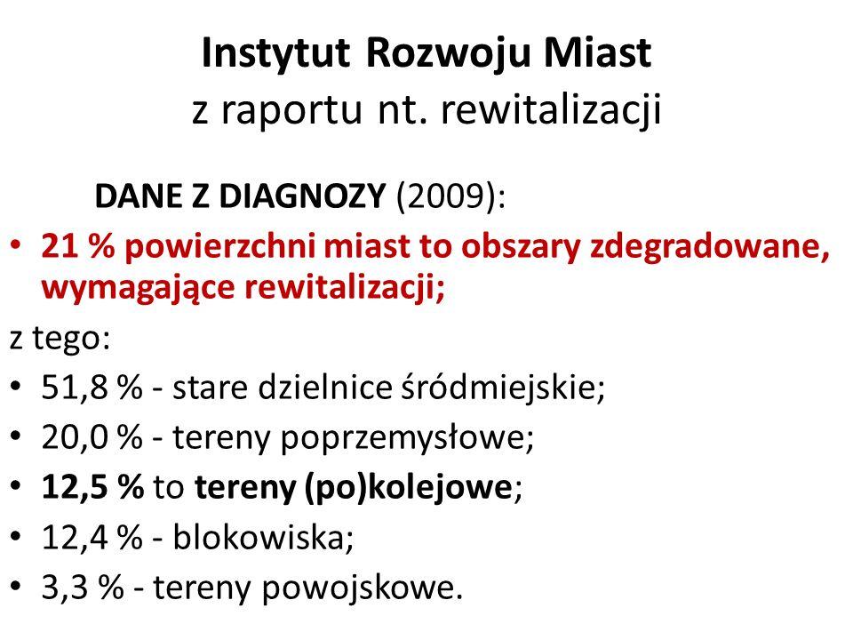 Instytut Rozwoju Miast z raportu nt. rewitalizacji DANE Z DIAGNOZY (2009): 21 % powierzchni miast to obszary zdegradowane, wymagające rewitalizacji; z