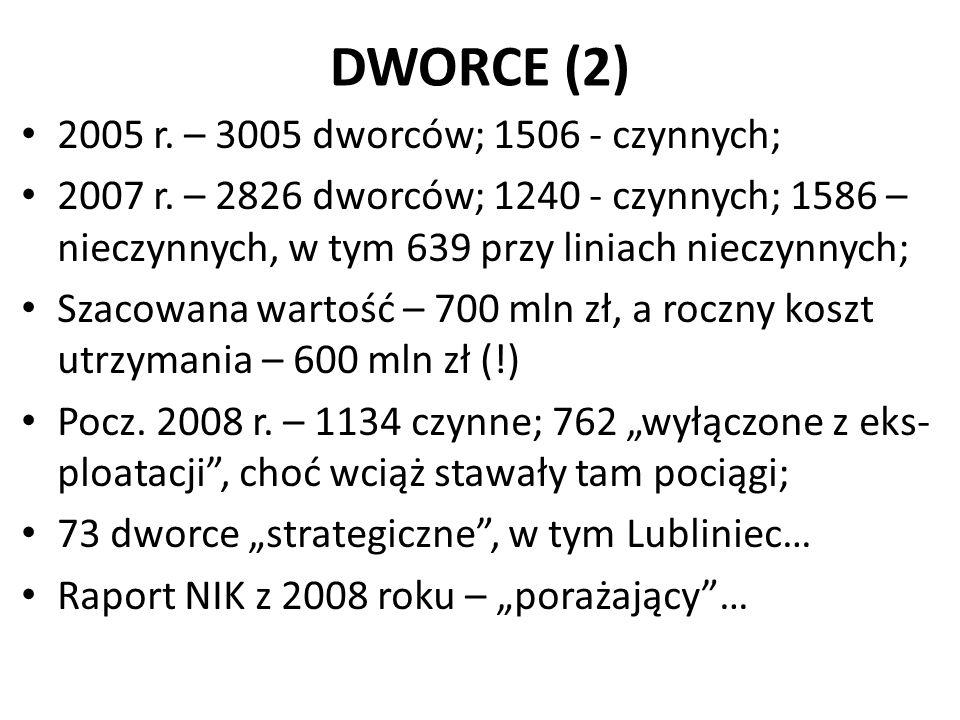 DWORCE (2) 2005 r. – 3005 dworców; 1506 - czynnych; 2007 r. – 2826 dworców; 1240 - czynnych; 1586 – nieczynnych, w tym 639 przy liniach nieczynnych; S