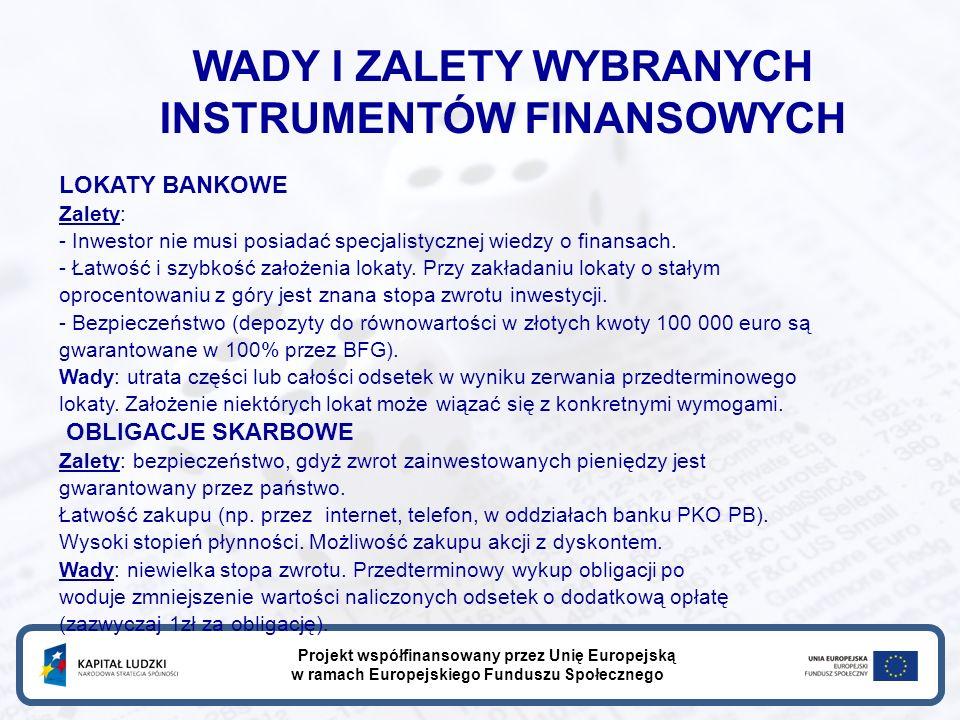 Projekt współfinansowany przez Unię Europejską w ramach Europejskiego Funduszu Społecznego WADY I ZALETY WYBRANYCH INSTRUMENTÓW FINANSOWYCH LOKATY BANKOWE Zalety: - Inwestor nie musi posiadać specjalistycznej wiedzy o finansach.