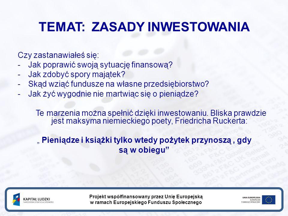 Czym jest inwestowanie.
