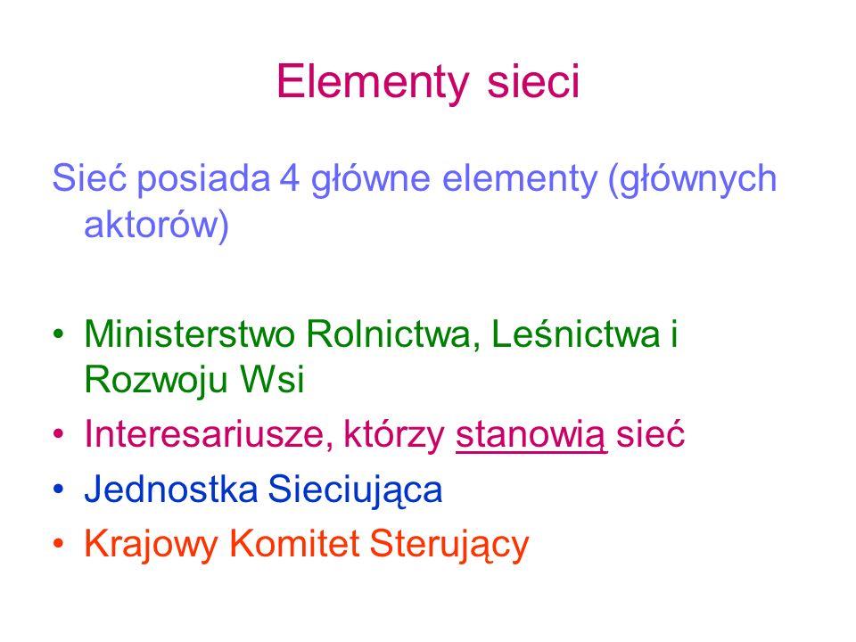 Elementy sieci Sieć posiada 4 główne elementy (głównych aktorów) Ministerstwo Rolnictwa, Leśnictwa i Rozwoju Wsi Interesariusze, którzy stanowią sieć Jednostka Sieciująca Krajowy Komitet Sterujący