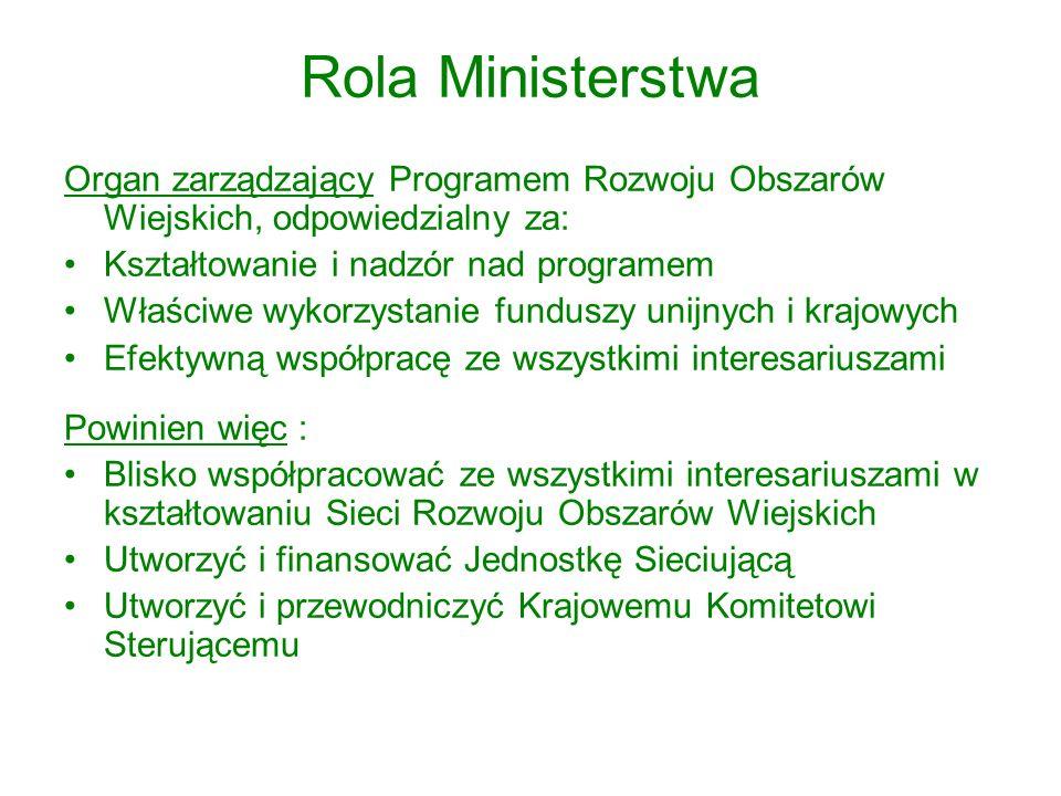 Rola Ministerstwa Organ zarządzający Programem Rozwoju Obszarów Wiejskich, odpowiedzialny za: Kształtowanie i nadzór nad programem Właściwe wykorzystanie funduszy unijnych i krajowych Efektywną współpracę ze wszystkimi interesariuszami Powinien więc : Blisko współpracować ze wszystkimi interesariuszami w kształtowaniu Sieci Rozwoju Obszarów Wiejskich Utworzyć i finansować Jednostkę Sieciującą Utworzyć i przewodniczyć Krajowemu Komitetowi Sterującemu