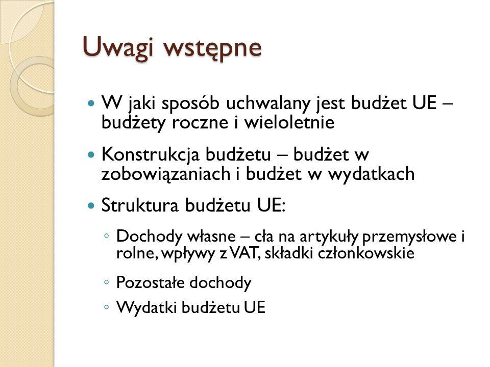 Budżet UE dla Polski na lata 2014- 2020 w porównaniu do lat 2007-2013 Na lata 2007-2013 przyznano Polsce 102 mld euro.