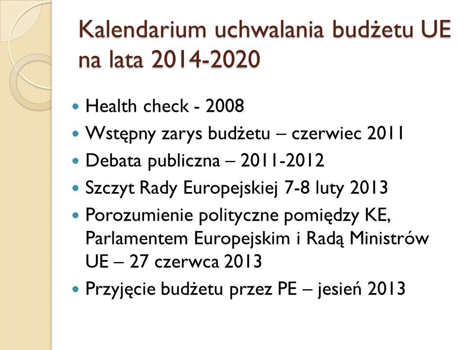 …a budżet netto dla Polski na lata 2014-2020