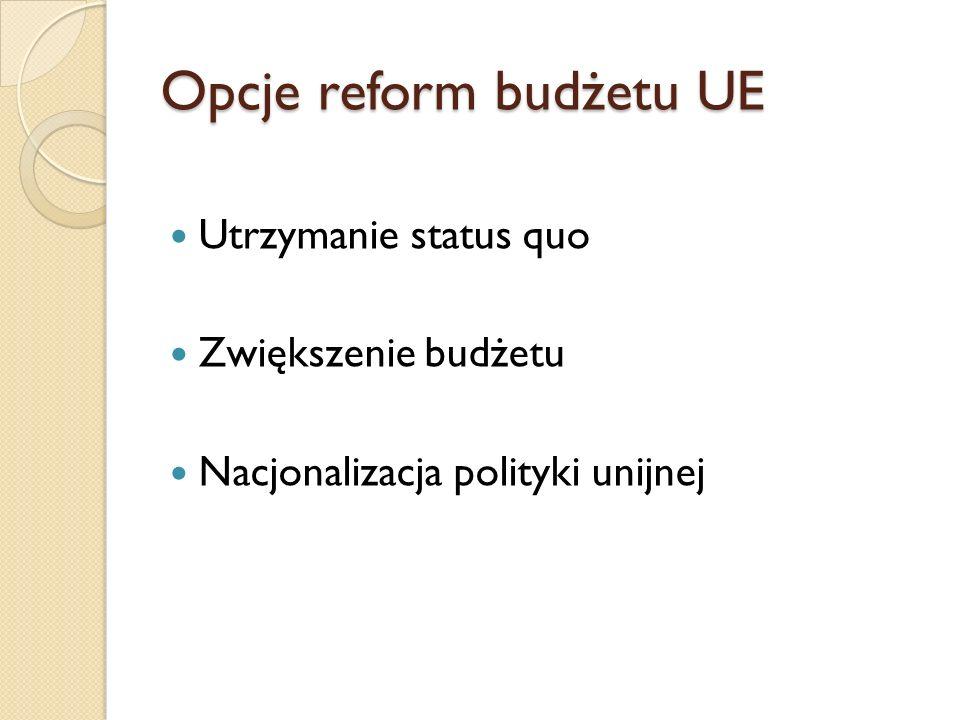 Uwarunkowania budżetu UE Spowolnienie gospodarcze krajów UE Problemy krajów PIIGS Krytyka podatników – czy słusznie.