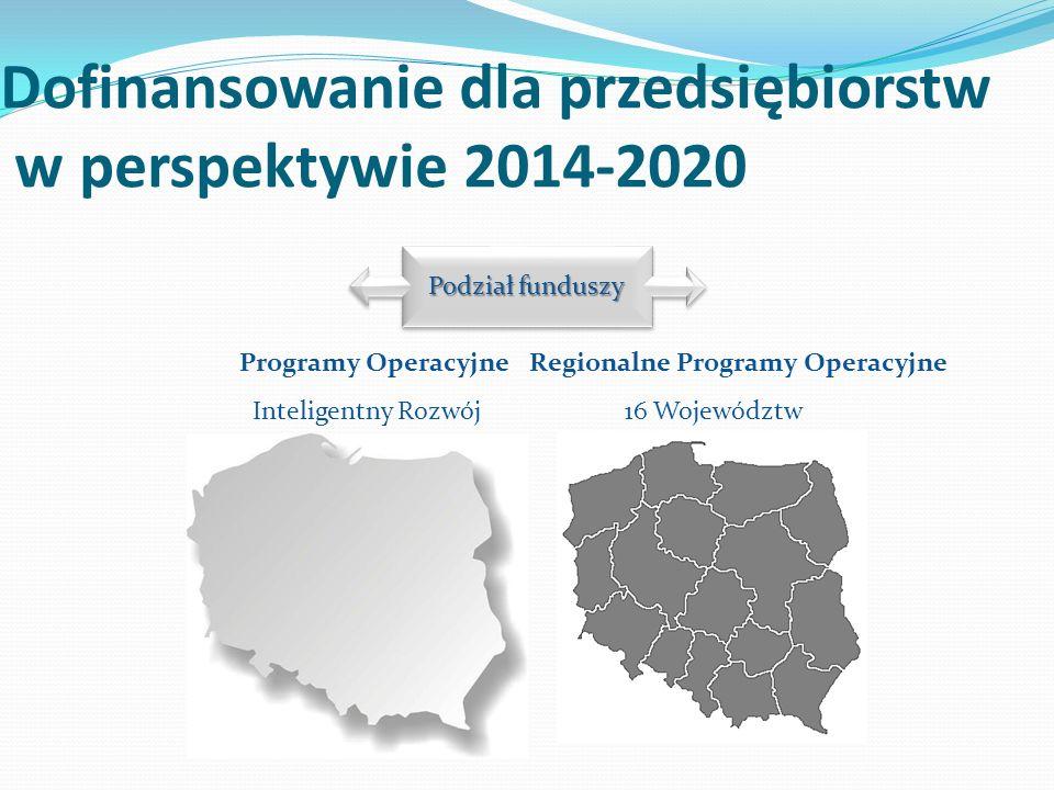 Dofinansowanie dla przedsiębiorstw w perspektywie 2014-2020 Podział funduszy Programy OperacyjneRegionalne Programy Operacyjne Inteligentny Rozwój16 Województw