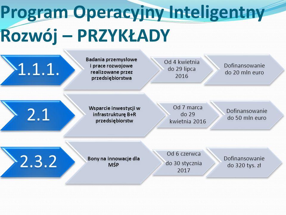 Program Operacyjny Inteligentny Rozwój – PRZYKŁADY 1.1.1. Badania przemysłowe i prace rozwojowe realizowane przez przedsiębiorstwa Od 4 kwietnia do 29
