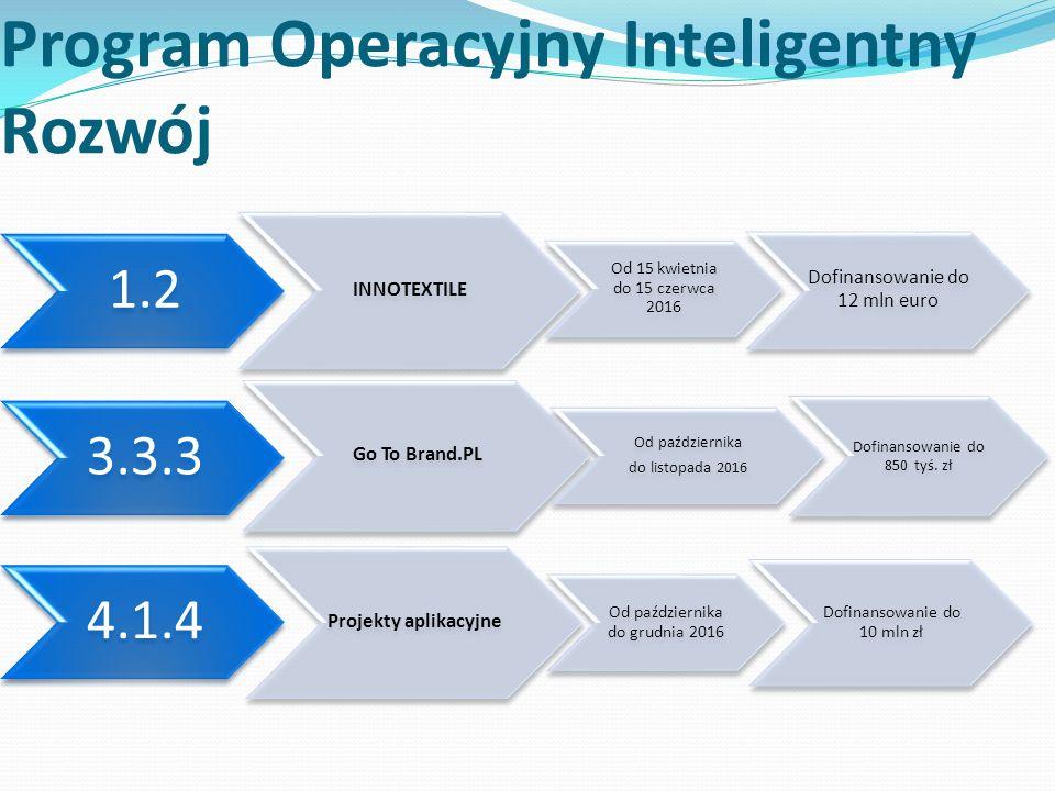 Program Operacyjny Inteligentny Rozwój 1.2 INNOTEXTILE Od 15 kwietnia do 15 czerwca 2016 Dofinansowanie do 12 mln euro 3.3.3 Go To Brand.PL Od października do listopada 2016 Dofinansowanie do 850 tyś.