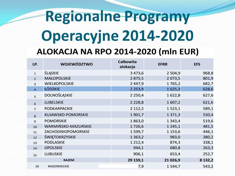 Regionalne Programy Operacyjne 2014-2020