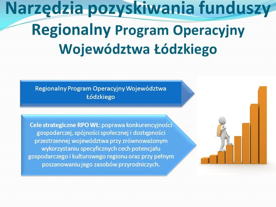 Narzędzia pozyskiwania funduszy Regionalny Program Operacyjny Województwa Łódzkiego Cele strategiczne RPO WŁ: poprawa konkurencyjności gospodarczej, spójności społecznej i dostępności przestrzennej województwa przy zrównoważonym wykorzystaniu specyficznych cech potencjału gospodarczego i kulturowego regionu oraz przy pełnym poszanowaniu jego zasobów przyrodniczych.