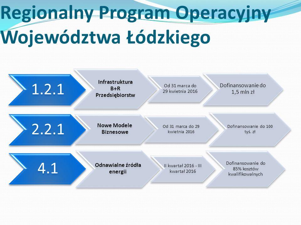 1.2.1 Infrastruktura B+R Przedsiębiorstw Od 31 marca do 29 kwietnia 2016 Dofinansowanie do 1,5 mln zł 2.2.1 Nowe Modele Biznesowe Od 31 marca do 29 kwietnia 2016 Dofinansowanie do 100 tyś.