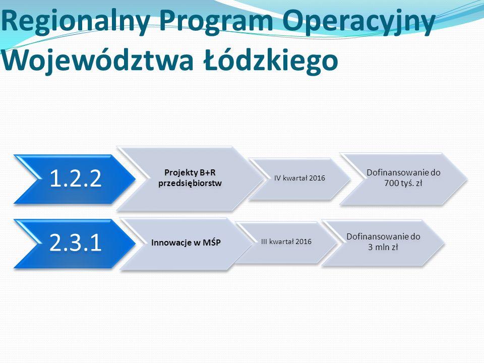 Regionalny Program Operacyjny Województwa Łódzkiego 1.2.2 Projekty B+R przedsiębiorstw IV kwartał 2016 Dofinansowanie do 700 tyś. zł 2.3.1 Innowacje w