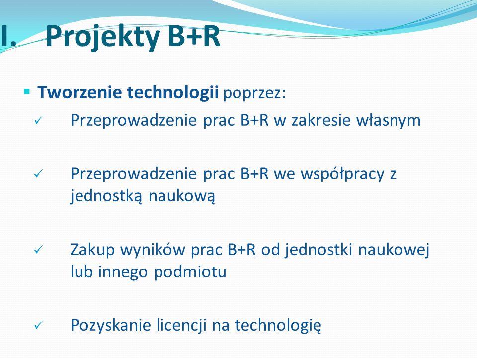 I.Projekty B+R  Tworzenie technologii poprzez: Przeprowadzenie prac B+R w zakresie własnym Przeprowadzenie prac B+R we współpracy z jednostką naukową Zakup wyników prac B+R od jednostki naukowej lub innego podmiotu Pozyskanie licencji na technologię