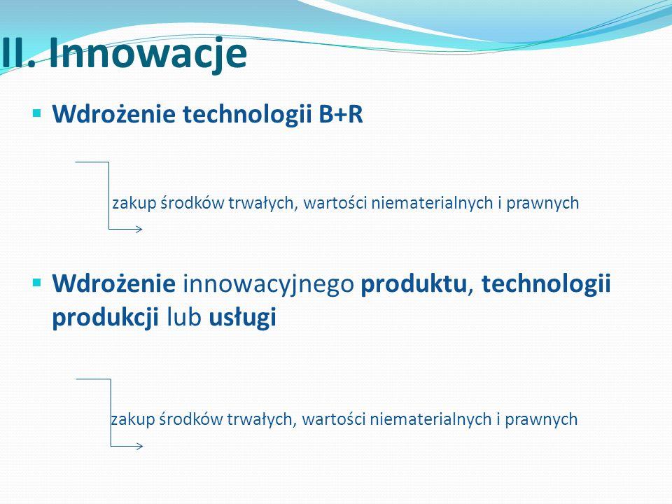 II. Innowacje  Wdrożenie technologii B+R zakup środków trwałych, wartości niematerialnych i prawnych  Wdrożenie innowacyjnego produktu, technologii