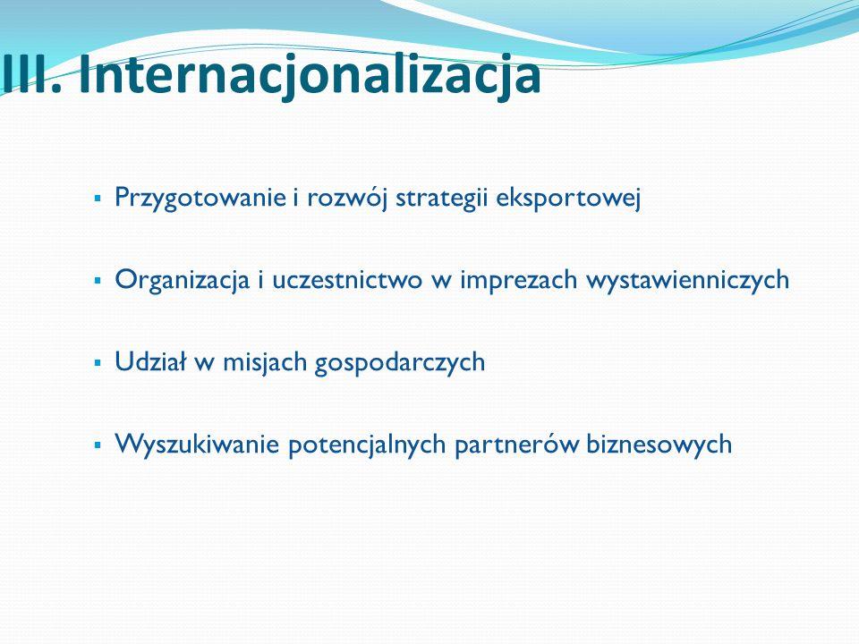 III. Internacjonalizacja  Przygotowanie i rozwój strategii eksportowej  Organizacja i uczestnictwo w imprezach wystawienniczych  Udział w misjach g