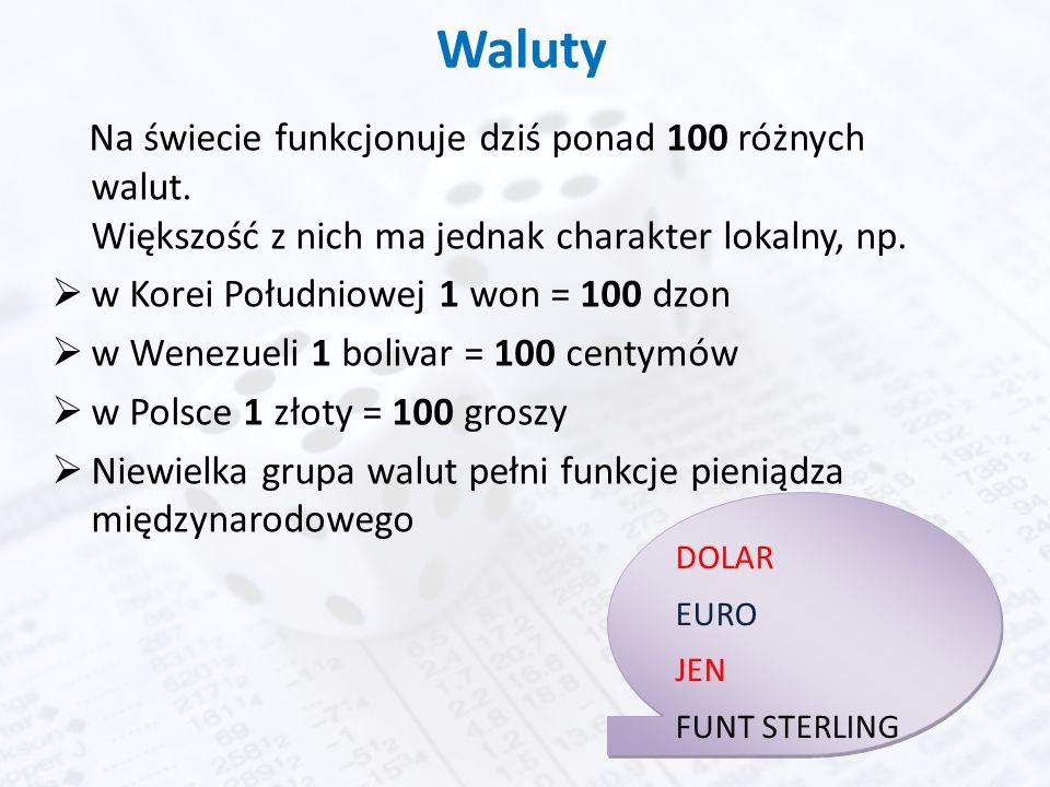 Waluty Na świecie funkcjonuje dziś ponad 100 różnych walut.