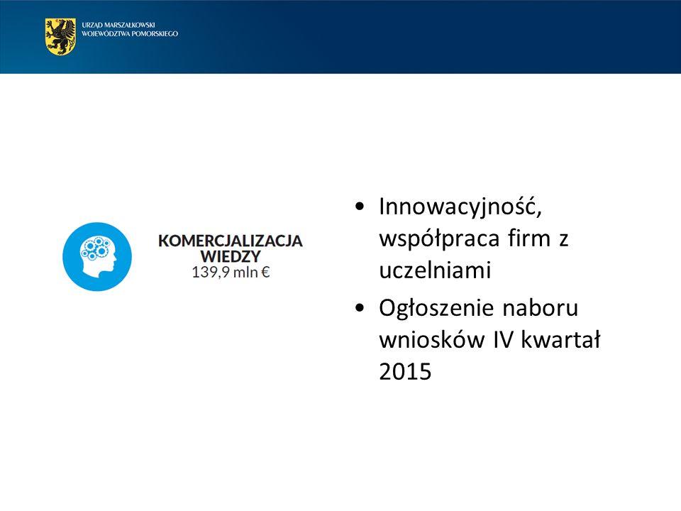 Innowacyjność, współpraca firm z uczelniami Ogłoszenie naboru wniosków IV kwartał 2015