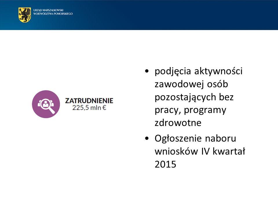 podjęcia aktywności zawodowej osób pozostających bez pracy, programy zdrowotne Ogłoszenie naboru wniosków IV kwartał 2015