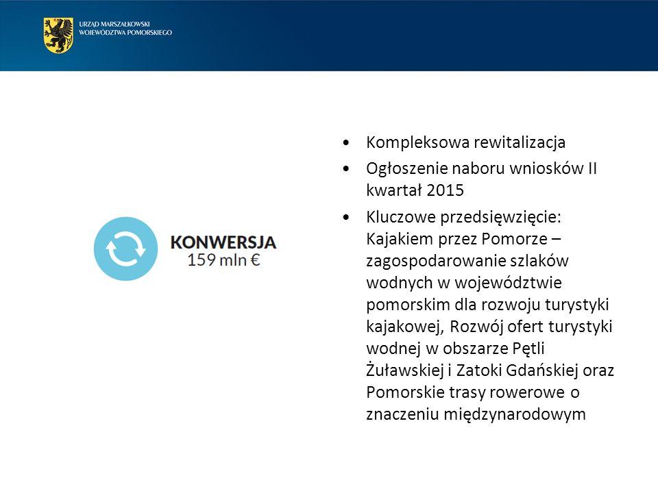 Kompleksowa rewitalizacja Ogłoszenie naboru wniosków II kwartał 2015 Kluczowe przedsięwzięcie: Kajakiem przez Pomorze – zagospodarowanie szlaków wodnych w województwie pomorskim dla rozwoju turystyki kajakowej, Rozwój ofert turystyki wodnej w obszarze Pętli Żuławskiej i Zatoki Gdańskiej oraz Pomorskie trasy rowerowe o znaczeniu międzynarodowym