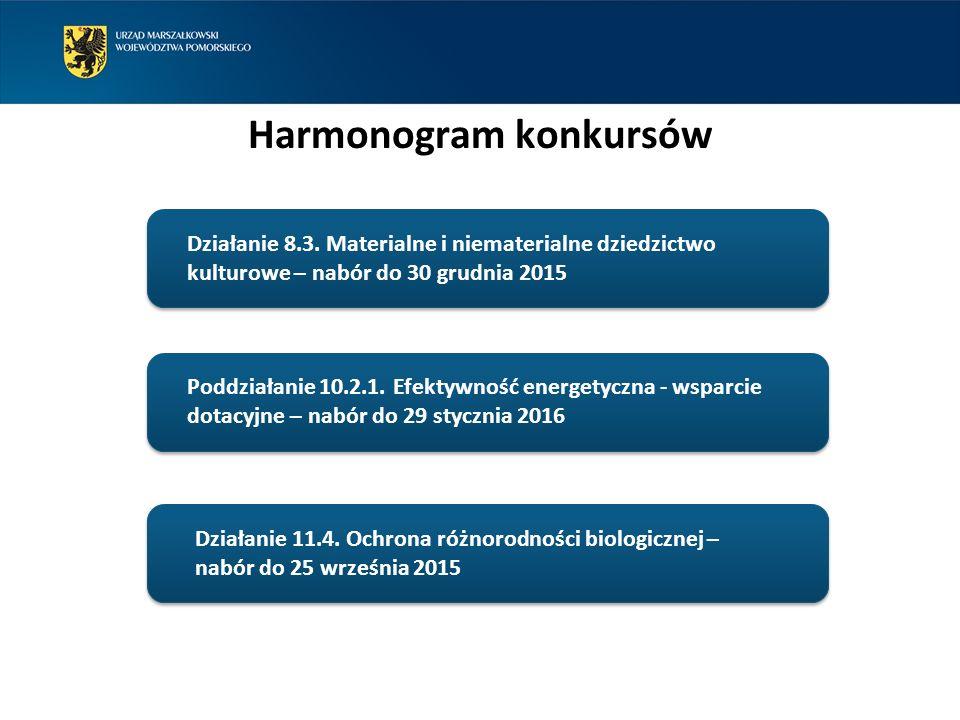 Harmonogram konkursów Działanie 8.3.
