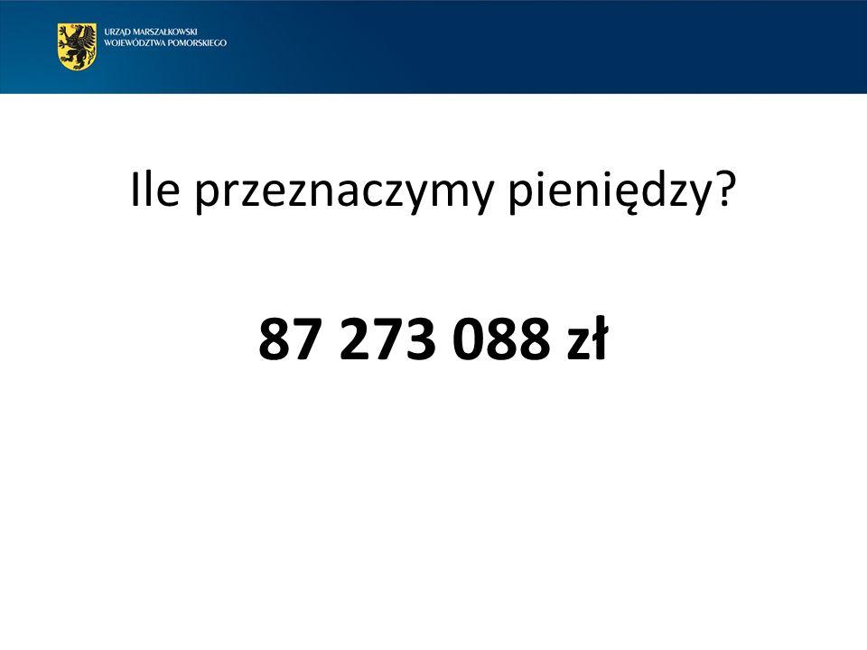 Ile przeznaczymy pieniędzy 87 273 088 zł