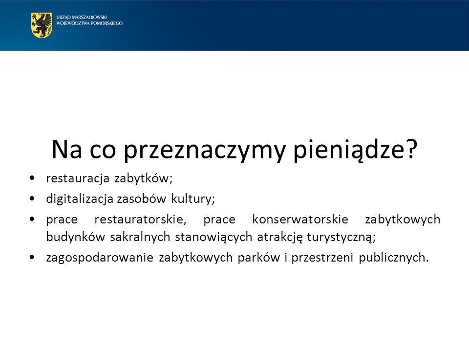 Wsparcie dla MŚP, usługi dla biznesu Ogłoszenie naboru wniosków IV kwartał 2015 Kluczowe przedsięwzięcia: Invest in Pomerania, Pomorski Broker Eksportowy