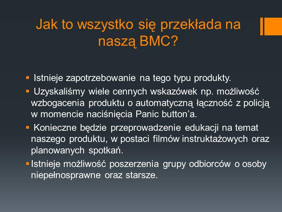 Jak to wszystko się przekłada na naszą BMC.  Istnieje zapotrzebowanie na tego typu produkty.