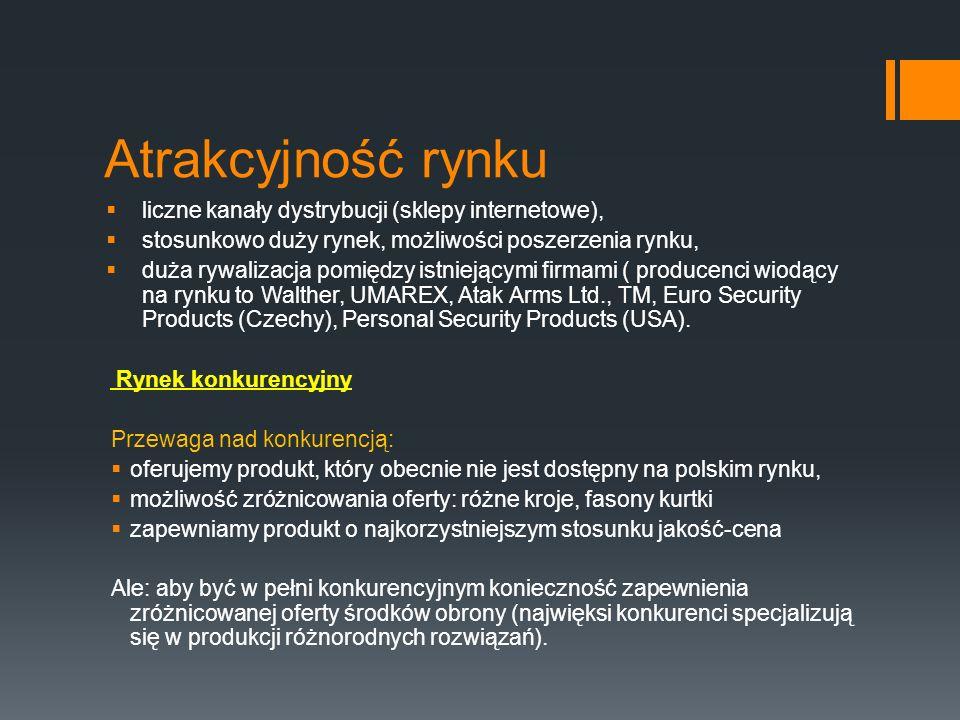 Atrakcyjność rynku  liczne kanały dystrybucji (sklepy internetowe),  stosunkowo duży rynek, możliwości poszerzenia rynku,  duża rywalizacja pomiędzy istniejącymi firmami ( producenci wiodący na rynku to Walther, UMAREX, Atak Arms Ltd., TM, Euro Security Products (Czechy), Personal Security Products (USA).