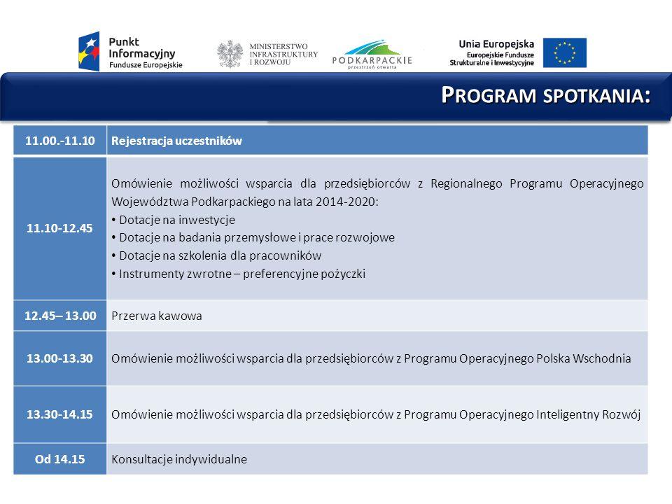 P ROGRAM SPOTKANIA : P ROGRAM SPOTKANIA : 11.00.-11.10Rejestracja uczestników 11.10-12.45 Omówienie możliwości wsparcia dla przedsiębiorców z Regionalnego Programu Operacyjnego Województwa Podkarpackiego na lata 2014-2020: Dotacje na inwestycje Dotacje na badania przemysłowe i prace rozwojowe Dotacje na szkolenia dla pracowników Instrumenty zwrotne – preferencyjne pożyczki 12.45– 13.00Przerwa kawowa 13.00-13.30 Omówienie możliwości wsparcia dla przedsiębiorców z Programu Operacyjnego Polska Wschodnia 13.30-14.15Omówienie możliwości wsparcia dla przedsiębiorców z Programu Operacyjnego Inteligentny Rozwój Od 14.15Konsultacje indywidualne