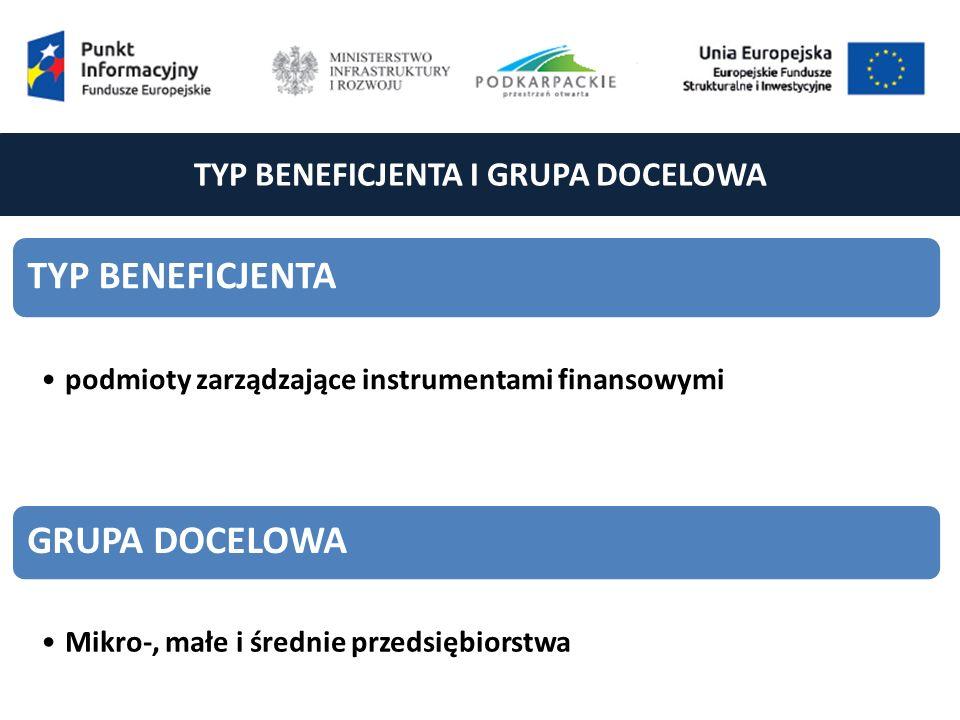 TYP BENEFICJENTA I GRUPA DOCELOWA TYP BENEFICJENTA podmioty zarządzające instrumentami finansowymi GRUPA DOCELOWA Mikro-, małe i średnie przedsiębiorstwa