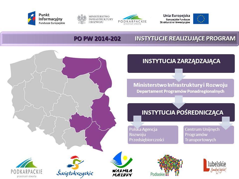 PO PW 2014-202 INSTYTUCJE REALIZUJĄCE PROGRAM Centrum Unijnych Programów Transportowych Polska Agencja Rozwoju Przedsiębiorczości INSTYTUCJA ZARZĄDZAJĄCA Ministerstwo Infrastruktury i Rozwoju Departament Programów Ponadregionalnych INSTYTUCJA POŚREDNICZĄCA
