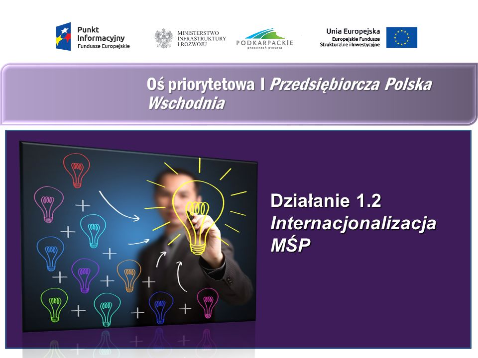Oś priorytetowa I Przedsiębiorcza Polska Wschodnia Działanie 1.2 Internacjonalizacja MŚP