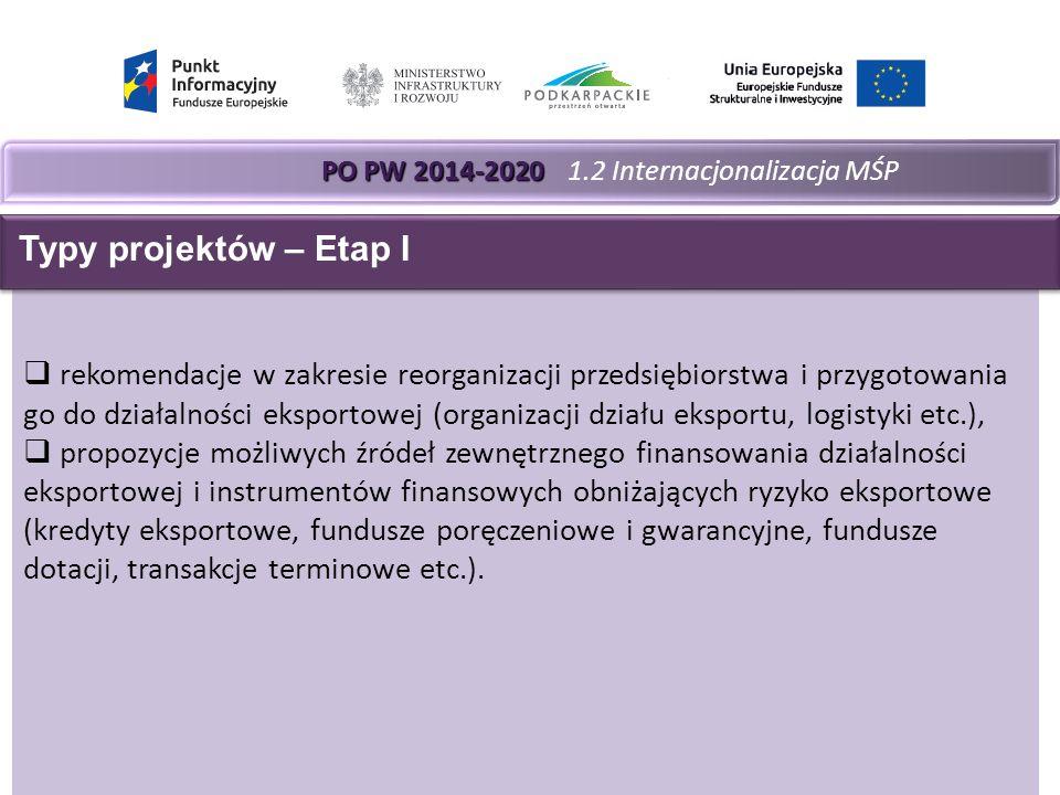 PO PW 2014-2020 PO PW 2014-2020 1.2 Internacjonalizacja MŚP  rekomendacje w zakresie reorganizacji przedsiębiorstwa i przygotowania go do działalności eksportowej (organizacji działu eksportu, logistyki etc.),  propozycje możliwych źródeł zewnętrznego finansowania działalności eksportowej i instrumentów finansowych obniżających ryzyko eksportowe (kredyty eksportowe, fundusze poręczeniowe i gwarancyjne, fundusze dotacji, transakcje terminowe etc.).