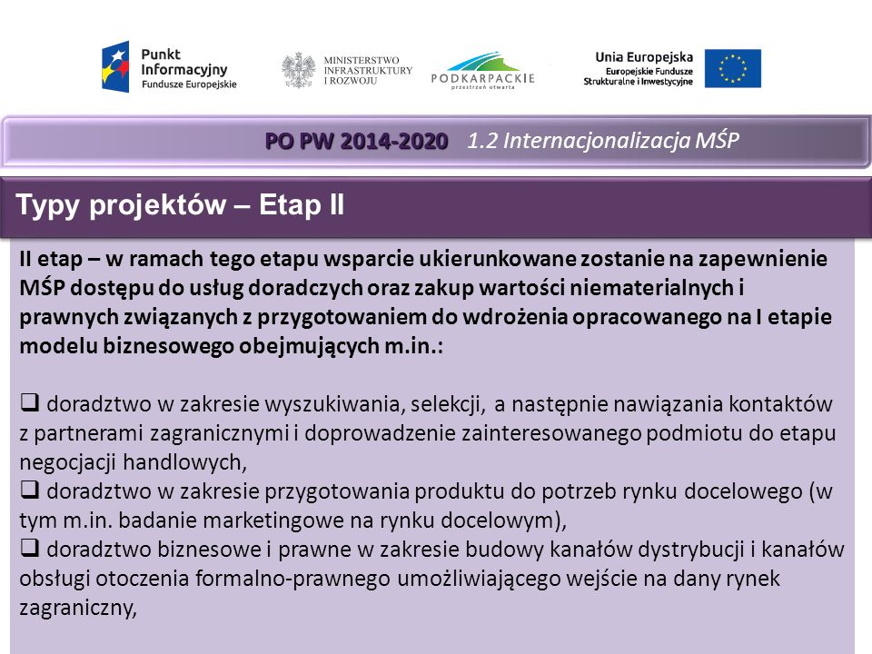 PO PW 2014-2020 PO PW 2014-2020 1.2 Internacjonalizacja MŚP II etap – w ramach tego etapu wsparcie ukierunkowane zostanie na zapewnienie MŚP dostępu do usług doradczych oraz zakup wartości niematerialnych i prawnych związanych z przygotowaniem do wdrożenia opracowanego na I etapie modelu biznesowego obejmujących m.in.:  doradztwo w zakresie wyszukiwania, selekcji, a następnie nawiązania kontaktów z partnerami zagranicznymi i doprowadzenie zainteresowanego podmiotu do etapu negocjacji handlowych,  doradztwo w zakresie przygotowania produktu do potrzeb rynku docelowego (w tym m.in.