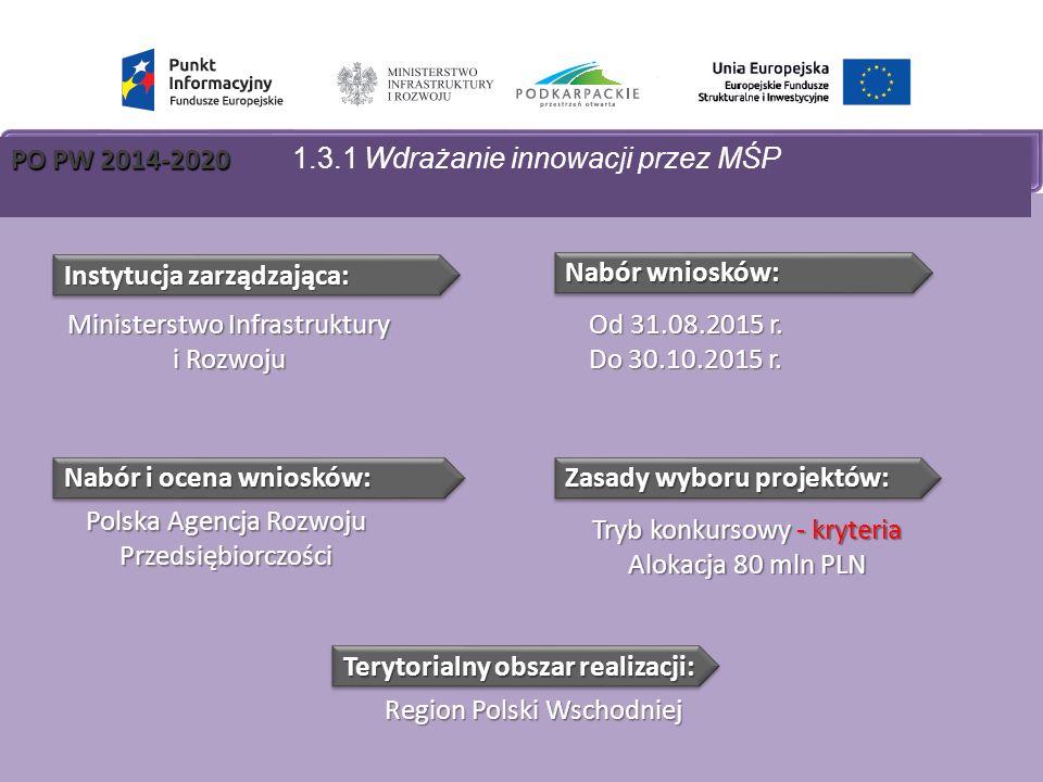PO PW 2014-2020 PO PW 2014-2020 1.3.1 Wdrażanie innowacji przez MŚP Nabór wniosków: Zasady wyboru projektów: Od 31.08.2015 r.