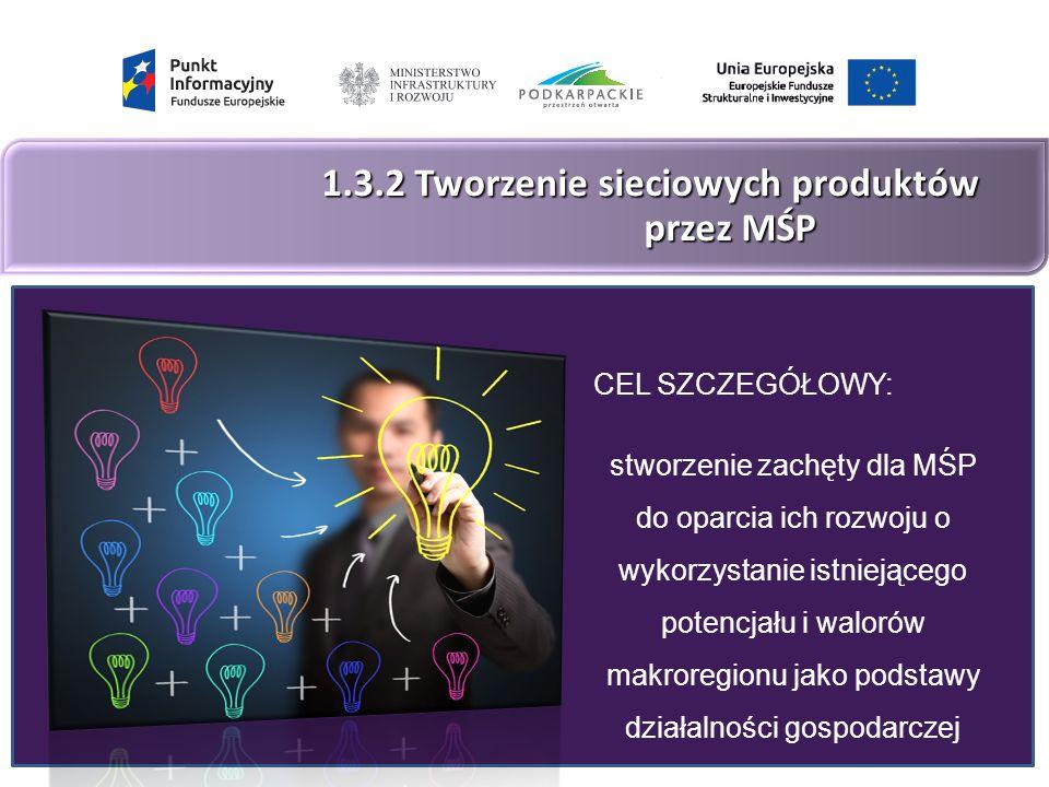 1.3.2 Tworzenie sieciowych produktów przez MŚP CEL SZCZEGÓŁOWY: stworzenie zachęty dla MŚP do oparcia ich rozwoju o wykorzystanie istniejącego potencjału i walorów makroregionu jako podstawy działalności gospodarczej