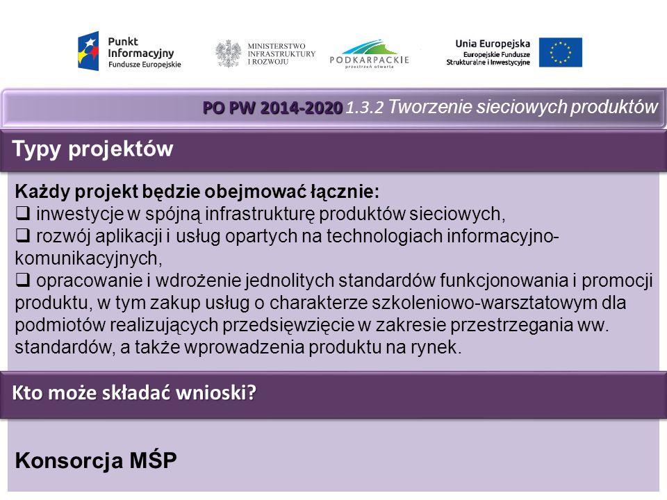 PO PW 2014-2020 PO PW 2014-2020 1.3.2 Tworzenie sieciowych produktów Typy projektów Każdy projekt będzie obejmować łącznie:  inwestycje w spójną infrastrukturę produktów sieciowych,  rozwój aplikacji i usług opartych na technologiach informacyjno- komunikacyjnych,  opracowanie i wdrożenie jednolitych standardów funkcjonowania i promocji produktu, w tym zakup usług o charakterze szkoleniowo-warsztatowym dla podmiotów realizujących przedsięwzięcie w zakresie przestrzegania ww.
