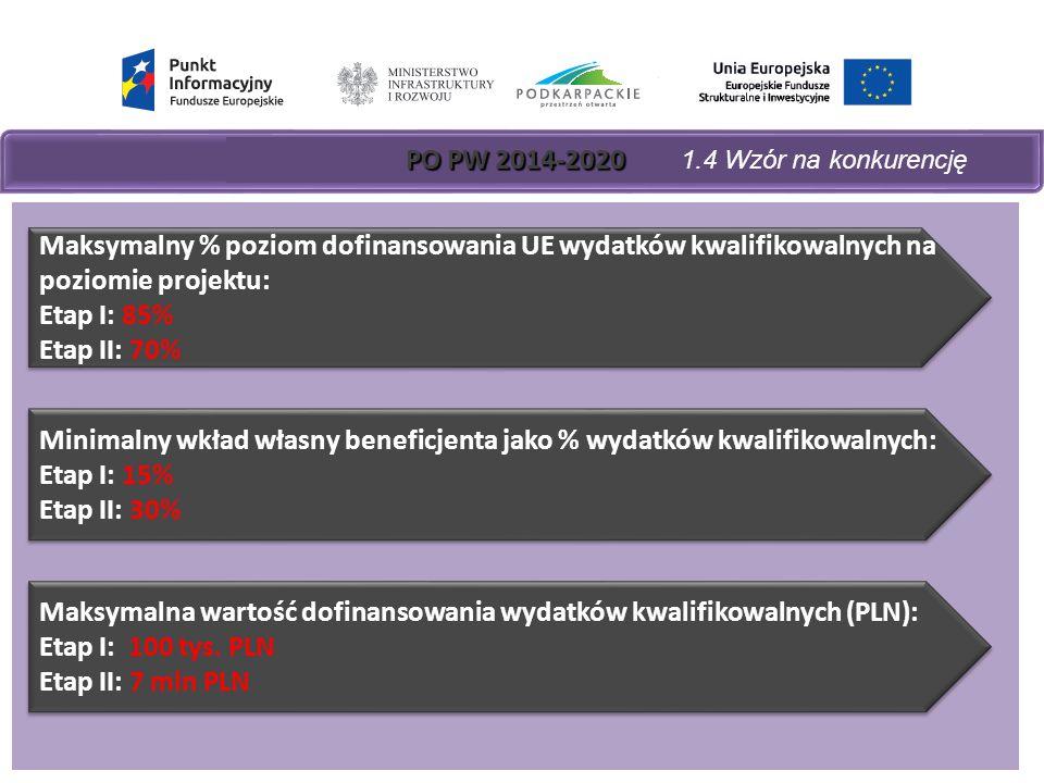PO PW 2014-2020 PO PW 2014-2020 1.4 Wzór na konkurencję Maksymalny % poziom dofinansowania UE wydatków kwalifikowalnych na poziomie projektu: Etap I: 85% Etap II: 70% Maksymalny % poziom dofinansowania UE wydatków kwalifikowalnych na poziomie projektu: Etap I: 85% Etap II: 70% Minimalny wkład własny beneficjenta jako % wydatków kwalifikowalnych: Etap I: 15% Etap II: 30% Minimalny wkład własny beneficjenta jako % wydatków kwalifikowalnych: Etap I: 15% Etap II: 30% Maksymalna wartość dofinansowania wydatków kwalifikowalnych (PLN): Etap I: 100 tys.
