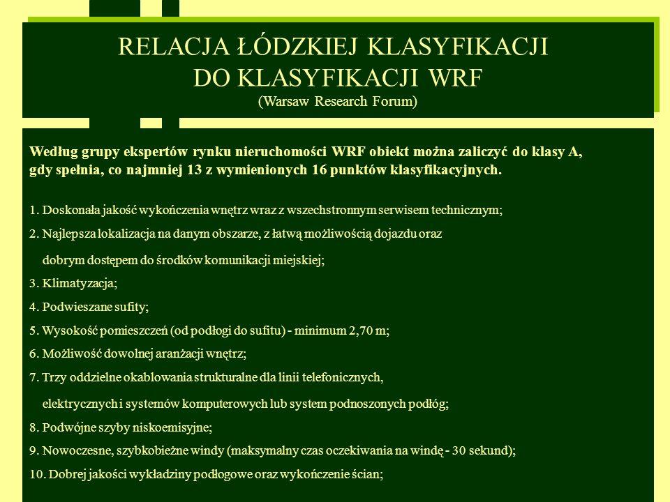 RELACJA ŁÓDZKIEJ KLASYFIKACJI DO KLASYFIKACJI WRF (Warsaw Research Forum) RELACJA ŁÓDZKIEJ KLASYFIKACJI DO KLASYFIKACJI WRF (Warsaw Research Forum) Według grupy ekspertów rynku nieruchomości WRF obiekt można zaliczyć do klasy A, gdy spełnia, co najmniej 13 z wymienionych 16 punktów klasyfikacyjnych.