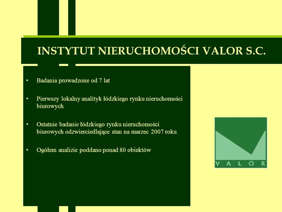 Badania prowadzone od 7 lat Pierwszy lokalny analityk łódzkiego rynku nieruchomości biurowych Ostatnie badanie łódzkiego rynku nieruchomości biurowych odzwierciedlające stan na marzec 2007 roku Ogółem analizie poddano ponad 80 obiektów INSTYTUT NIERUCHOMOŚCI VALOR S.C.