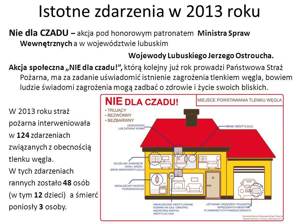Istotne zdarzenia w 2013 roku Nie dla CZADU – akcja pod honorowym patronatem Ministra Spraw Wewnętrznych a w województwie lubuskim Wojewody Lubuskiego Jerzego Ostroucha.