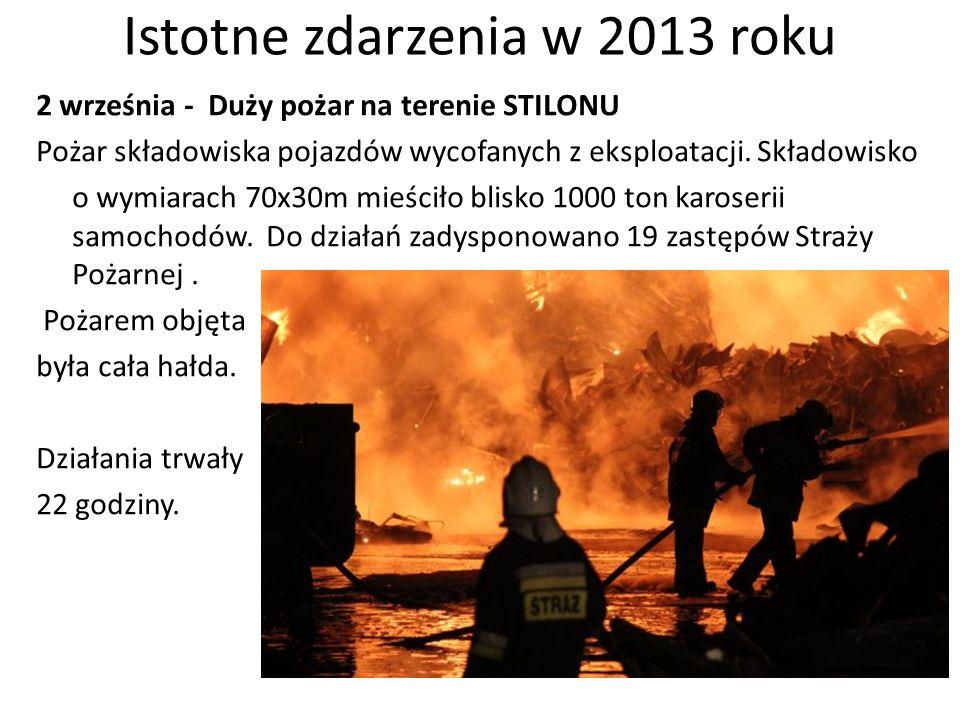 Istotne zdarzenia w 2013 roku 2 września - Duży pożar na terenie STILONU Pożar składowiska pojazdów wycofanych z eksploatacji. Składowisko o wymiarach